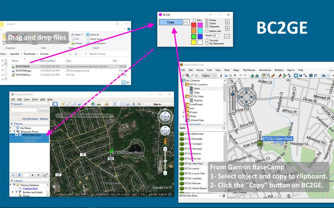 BC2GE - da BaseCamp a Google Earth